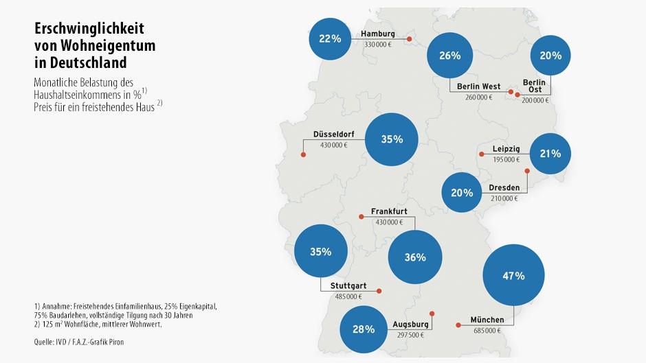Erschwinglichkeitsindex 5 empirica DATENBASIS Die empirica-Preisdatenbank reicht zurück bis ins Jahr Sie ist die größte Sammlung von Immobilieninseraten für Deutschland.