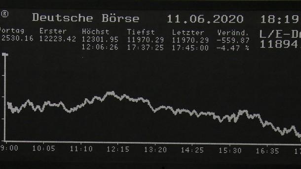 Deutliche Vorwarnung für Anleger