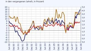 Schwacher Ifo-Index schwächt den Euro