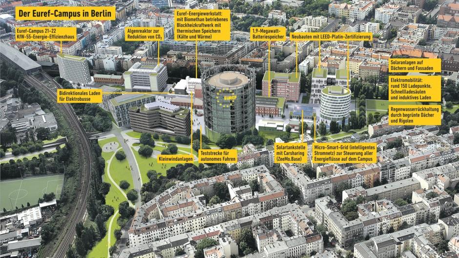 Auf dem Campus in Berlin-Schöneberg arbeiten 3500 Menschen in mehr als 150 Unternehmen.