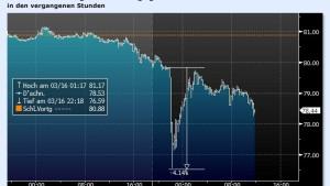 Flashcrash bringt Dollar-Yen auf Rekordtief