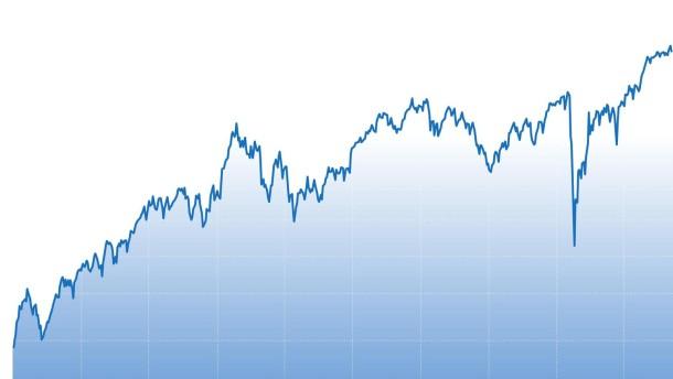 Warum die Börsen so stabil sind