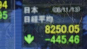Die Börse geht den Weg in die Rezession mit
