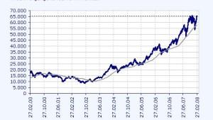 Brasilianische Börse auf Rekordkurs