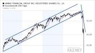 Anleiheversicherer - Buffett dürfte ihre Probleme nicht lösen