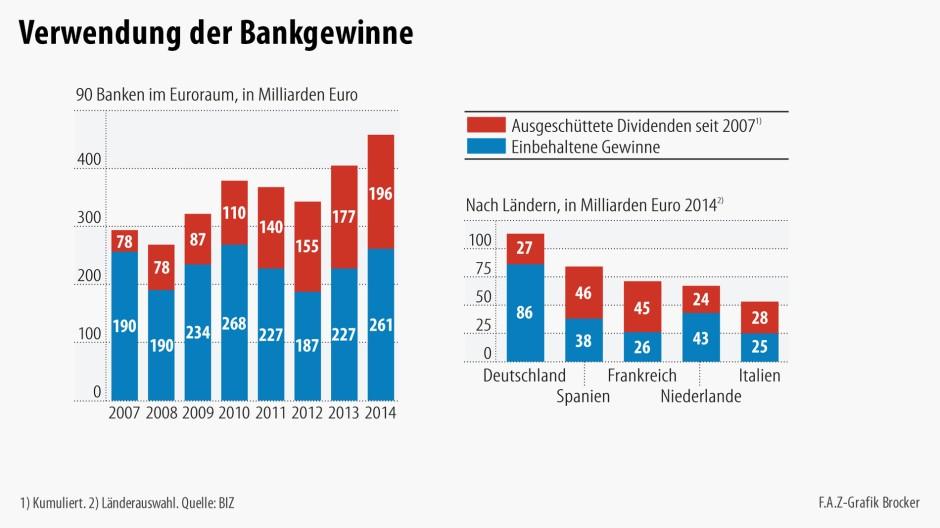 Euro geschrumpft und hat die Aktie unter ihren Buchwert gedrückt. Bei einer Bodenbildung im Chart ergeben sich daher für Langfristanleger Chancen.Südzucker ist ein führendes Unternehmen der.