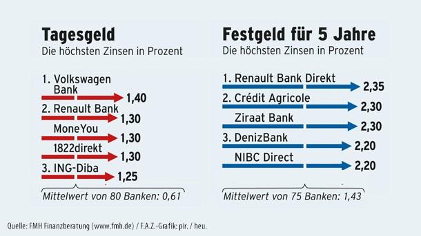 ing diba bank geld abheben