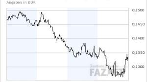 Ukrainische Währung hat Kurskorridor verlassen