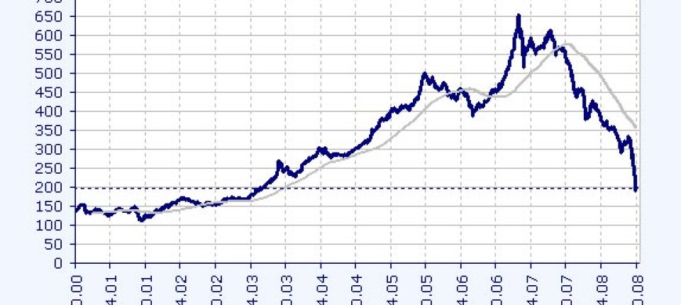 Aktienmarkt Analyse Das Ende Des Booms Setzt Den Baltischen Börsen