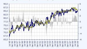 Der Ölpreis ist und bleibt spekulativ