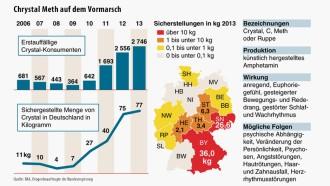 Polizei Sichert 2 3 Tonnen Crystal Meth Stoff In Leipzig