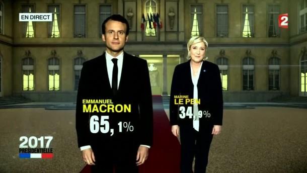 Macron gewinnt Präsidentenwahl in Frankreich