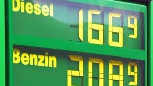Müller sieht keine Preisabsprachen