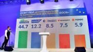 Ein Sprecher verkündet in der Parteizentrale der Europäischen Solidarität in Kiew die Zahlen der von Exit-Polls