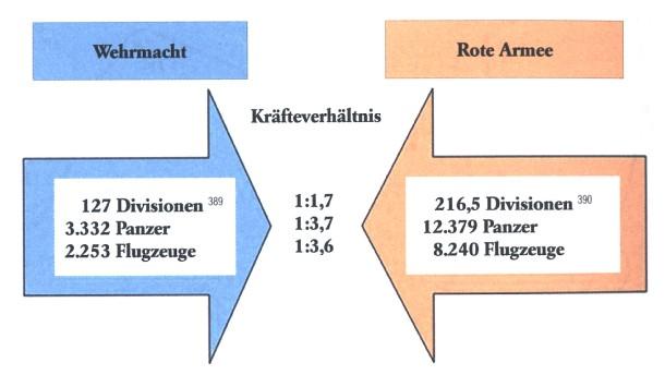 Seitenwechsel eines DDR-Generals