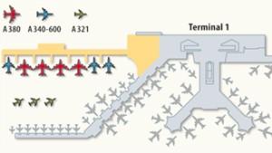 Fast ein Flughafen für sich