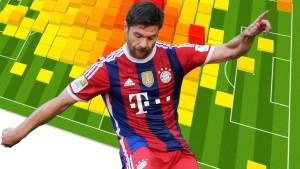 Der 360-Grad-Kicker Xabi Alonso