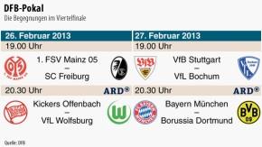 Infografik / DFB-Pokal / Die Begegnungen im Viertelfinale