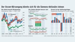 Infografik / Siemens und Osram gehen künftig getrennte Wege