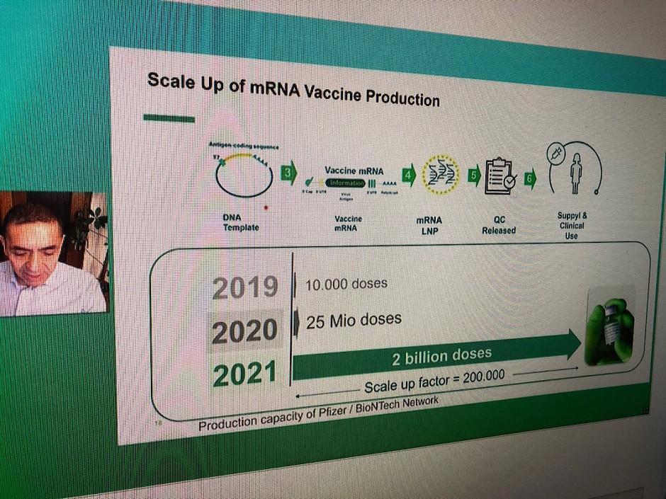 Von 10.000 zu 2 Milliarden mRNA-Dosen: Das Hochfahren der Produktion von Biontech und seinen Partnern.