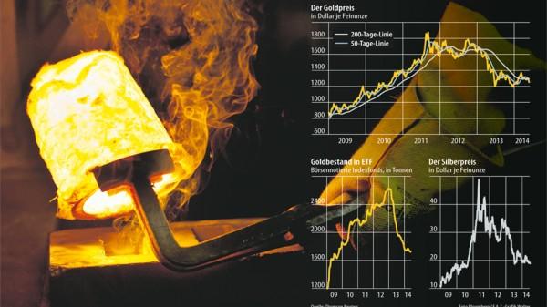 Goldpreis Aktuelle News Zur Tendenz Der Goldkurse