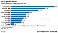 Wo Opel Menschen in Lohn und Brot bringt
