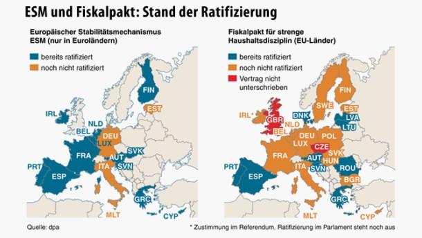 Estnisches Verfassungsgericht billigt ESM