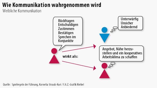"""Bilderstrecke zu: Frauen und Karriere: """"Kopf gerade, nicht"""