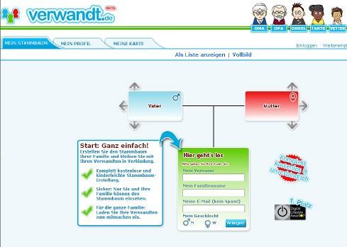Verwandt De Karte.Bilderstrecke Zu Web 2 0 Internet Start Ups Setzen Auf Die