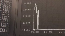 Verunsicherung an den Börsen
