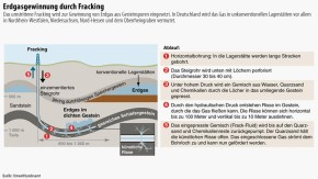 Infografik / Erdgasgewinnung durch Fracking