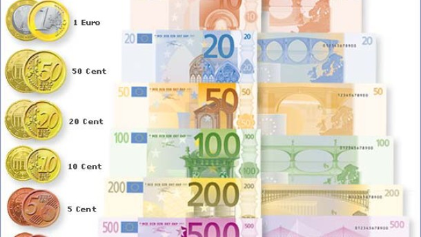 Euro Münzen Und Scheine