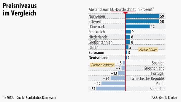 Brief Deutschland Nach Spanien Kosten Isn Schweine Internationaler