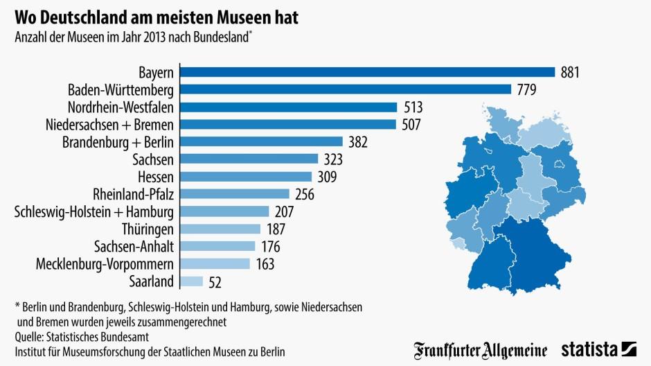 Die Meisten Länderspiele Deutschland