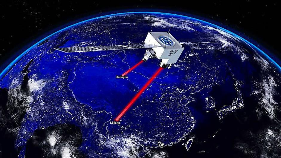 """Der chinesische Satellit """"Micius"""" überträgt Lichtquanten an zwei chinesische Bodenstationen."""