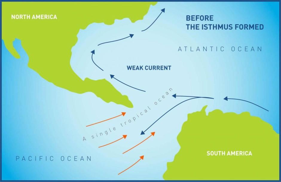 Die Geologie Zentralamerikas Als Atlantik Und Pazifik
