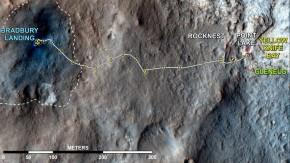 Mars, Rover, Curiosity: Natur und Wissenschaft, Weltraum