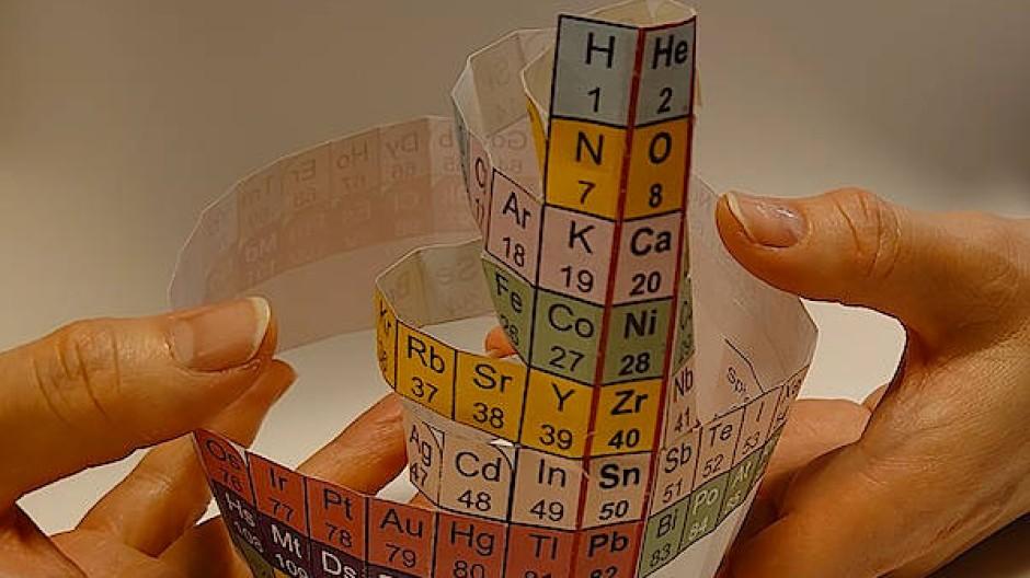Die Zahl der Protonen des Atomkerns eines Elements und dessen chemische Eigenschaften sind die klassischen Ordnungskriterien für das klassische Periodensystem.