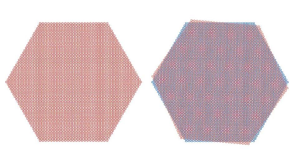 Moiré-Muster aus zwei Lagen Graphen: Rechts sind die beiden Graphen-Schichten um 1,1 Grad zueinander verdreht.