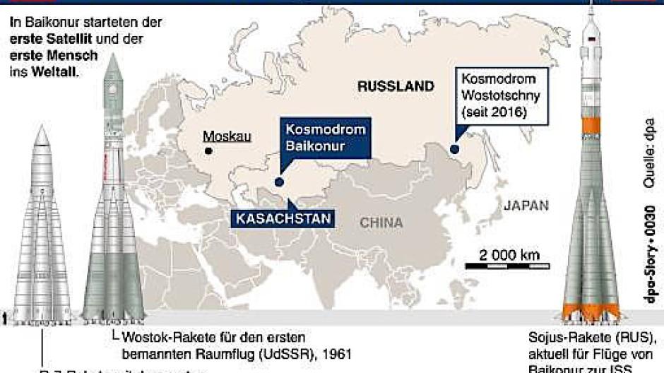 Russlands wichtigste Weltraumbahnhöfe: Baikonur in Kasachstan und Wostotschny mit den Raketen R-7, Wostok und Sojus