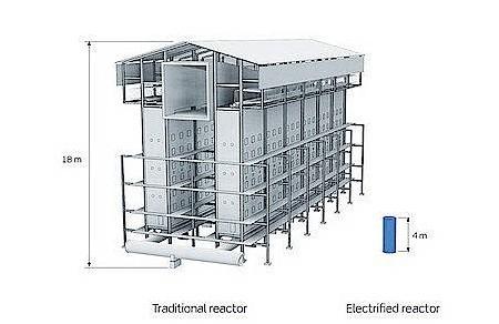Größenvergleich: Klassischer Reaktor zur  Dampfreformierung von Methan (links); elektrisch beheizter Reaktor aus Dänemark (rechts)
