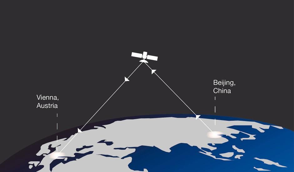 """Der erfolgreiche Start des Satelliten ist ein erster Schritt in Richtung einer weltweiten Quantenkommunikation. Mit dem """"Hedy Lamarr Quantum Communication Telescope"""" in Wien und der """"Satellite Laser Ranging Station"""" in Graz  stehen zwei Stationen in Österreich auf Empfang."""