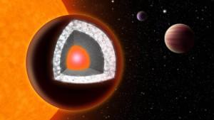 Diamanten in 40 Lichtjahren Entfernung