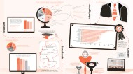 Ingenieure in Kürze: Eine Übersicht vom Studium bis zur Karriere