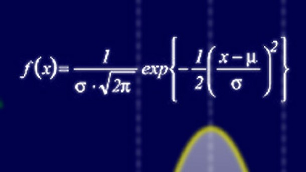 Gaußsche Glockenkurve quadratisch
