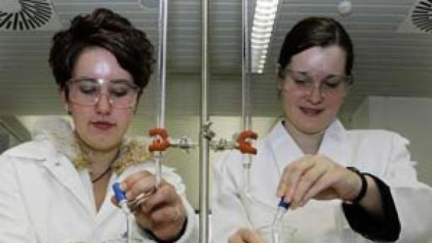 Aufschwung der Chemiekonjunktur dürfte sich abschwächen