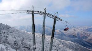 Pyeongchang vor Salzburg und Sotschi