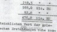 Akten legen nah: 476 Millionen Reichsmark Restschuld