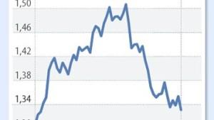Analysten prophezeien Druck auf den Euro