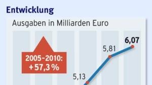 Deutsche Entwicklungsarbeit soll besser werden